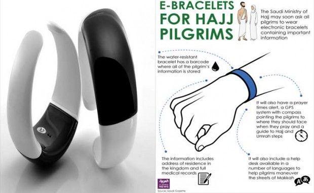 E-bracelets for Hajj pilgrims this year